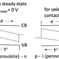 (PDF) Understanding the rate-dependent J-V hysteresis