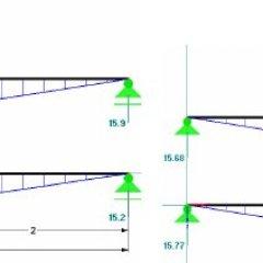 Kuda Baja Ringan Bentang 15 M Deflection H1 Gl Download Scientific Diagram