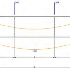 Kuda Baja Ringan Bentang 10 M Deflection H1 Clt N Download Scientific Diagram