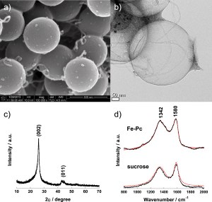 Characterization of graphitic hollow carbon sphere made