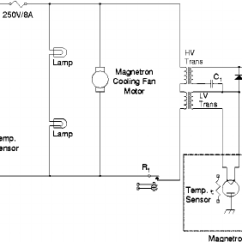 Electric Oven Wiring Diagram Empty Venn Microwave Schematic Of The Magnetron Operation Circuit In A Microwaveschematic
