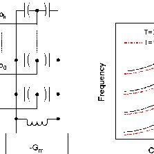 (PDF) A Continuously Tunable LC-VCO PLL with Bandwidth
