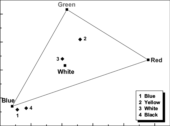 Black-white Reflective Liquid Crystal Display Prepared
