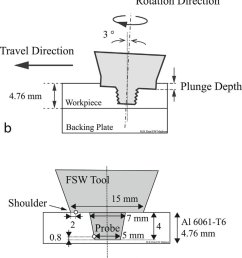 a tool orientation during welding and the definition of plunge 6g welding position diagram  [ 850 x 981 Pixel ]