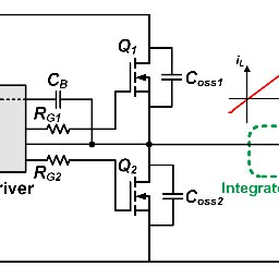 (PDF) Design and analysis of integrated planar inductor