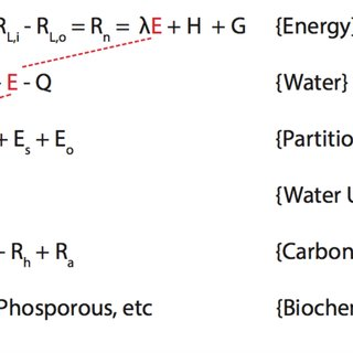 (PDF) The Mystery of Evaporation