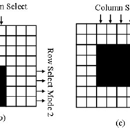 Examples for erosion and dilation in mathematical