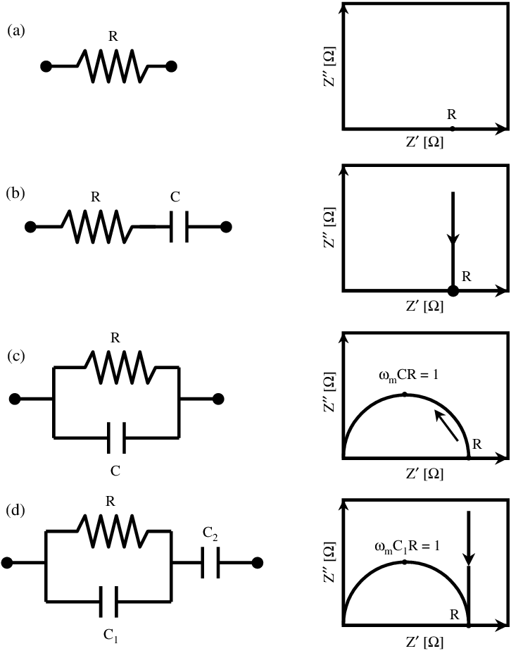 Examples of simple RC circuits and the corresponding