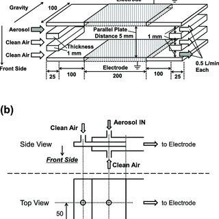 (PDF) Kelvin Probe Force Microscopyを用いたエアロゾル個別粒子の帯電状態の測定
