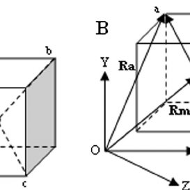 (PDF) Study on solids translational and rotational motions