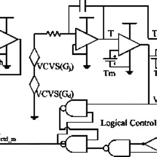 Circuit of standard read/ write operation of PCRAM