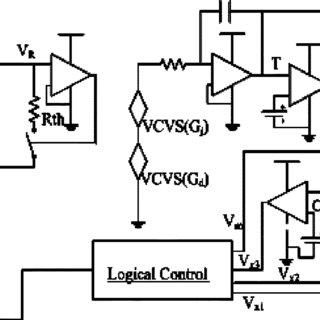 Circuit of standard read/ write operation of PCRAM