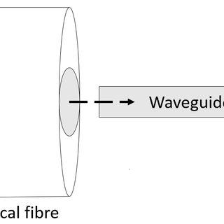 (PDF) LED Beam Steering for Visible Light Li-Fi Communications