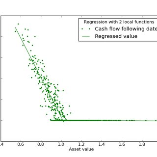 (PDF) Monte-Carlo Valuation of American Options: Facts and