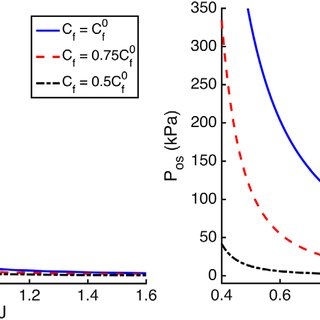 (PDF) A Constitutive Model for Swelling Pressure and