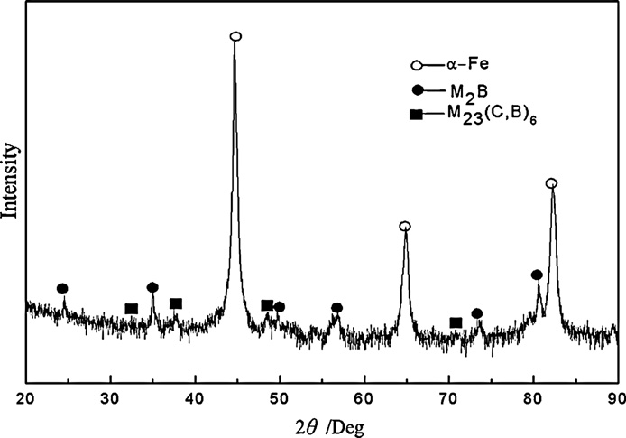 X-ray diffraction pattern of high boron white cast iron