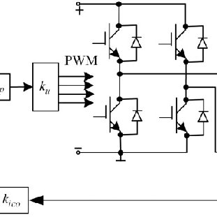 (PDF) Model development and harmonic current reduction in