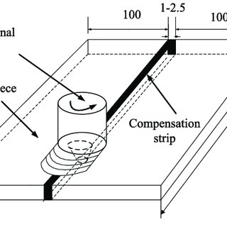 (PDF) Vertical Compensation Friction Stir Welding of 6061