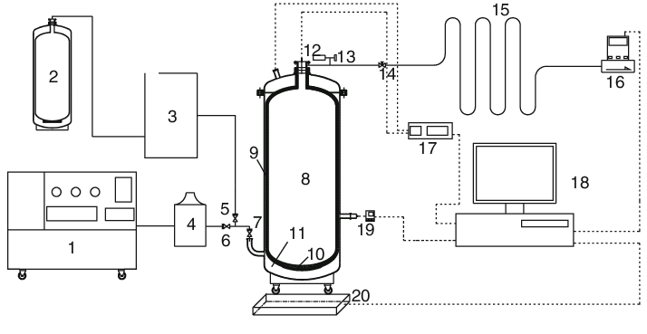 Schematic of the experimental system. 1 High vacuum system