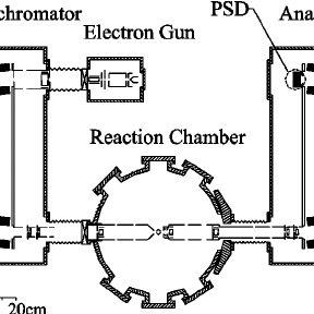 Wheatstone bridge circuit. (Left) Schematic diagram
