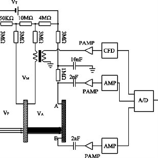 Wheatstone bridge circuit. (Left) Schematic diagram