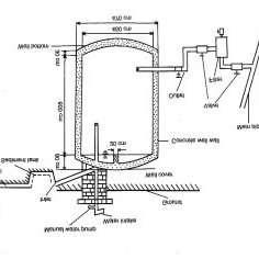 A schematic diagram showing the small-scale rainwater