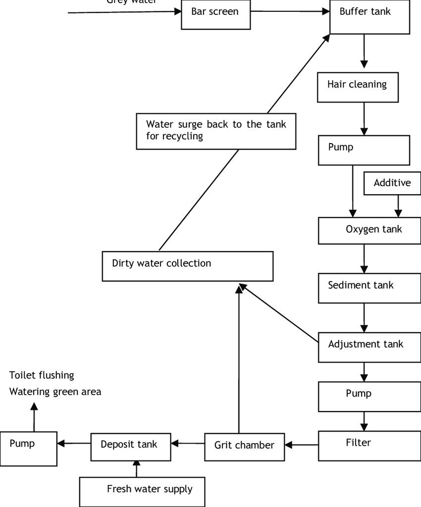 medium resolution of qing wire diagram wiring diagram forwardqing wire diagram wiring diagram qing wire diagram