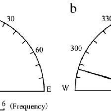 (PDF) Engineering properties of quartz mica schist