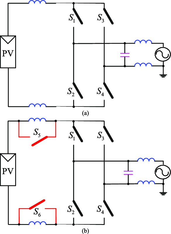 Schematic diagram. (a) Conventional current source four