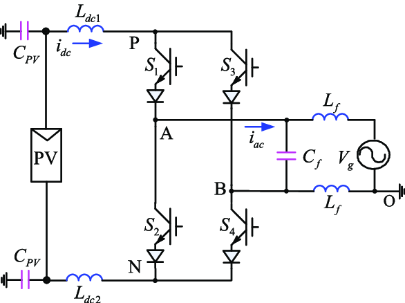 Conventional single-phase current source inverter