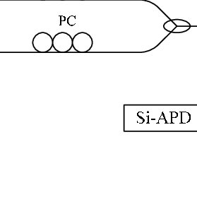 (PDF) Low noise up-conversion single photon detector and