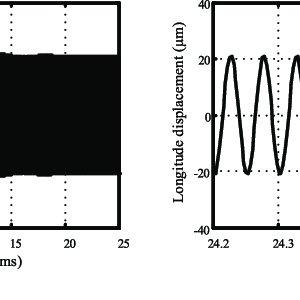 Exploded diagram of the designed ultrasonic vibrator for