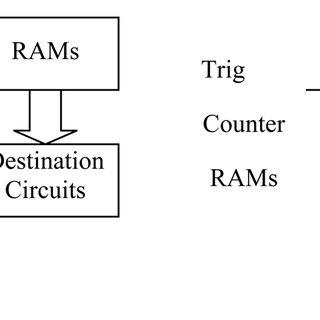 Block Diagram of the HF high frame rate duplex ultrasound
