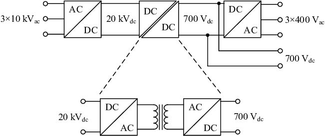 Block diagram of solid state transformer Particular values