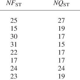 (PDF) Molecular and quantitative trait variation within
