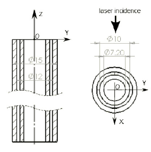 Schematic of the coaxial burner and definition of the