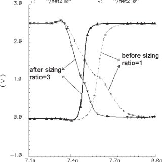 One-bit SRAM structural block diagram. It consists of 1