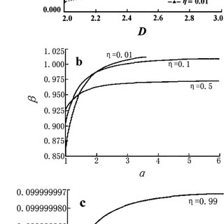 Binary bitmaps and D s calculations for HNIW samples: (a