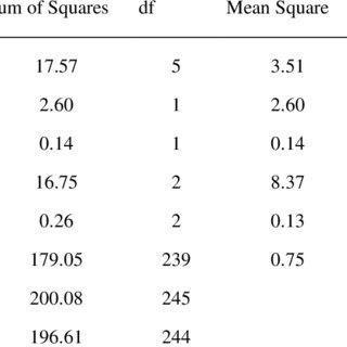 (PDF) Washback of university-based English language tests