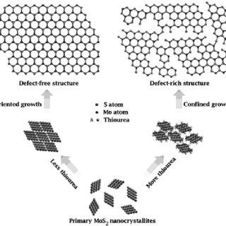 Crystal structures of some transition metal phosphides