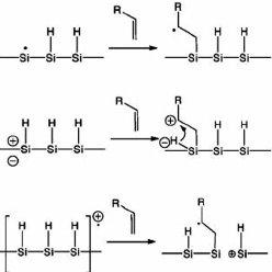 Proposed mechanism of hydrosilylation on silicon