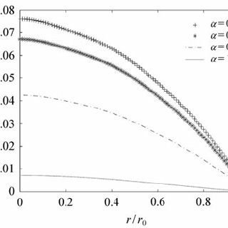 (PDF) Analytical solution for the time-fractional heat