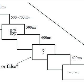 (PDF) Semantic Radicals Contribute More Than Phonetic