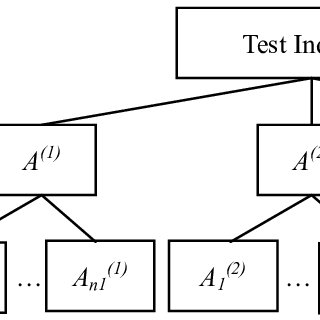 (PDF) Optimization of Process Parameters in Lead-free Wave