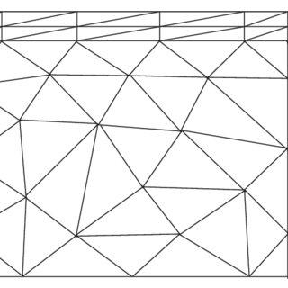 (PDF) Error Estimates of the Finite Element Method with