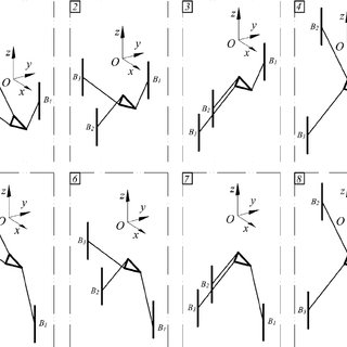 The 8 solutions of the inverse kinematics problem for the