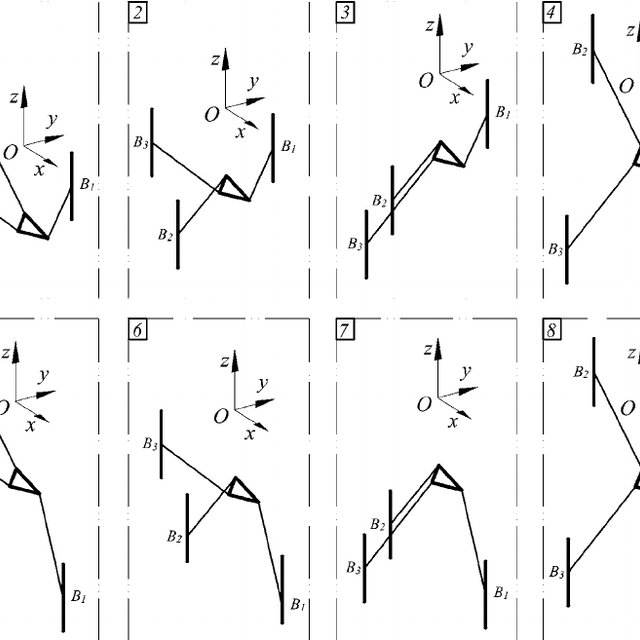 The 4 solutions of the forward kinematics problem for the