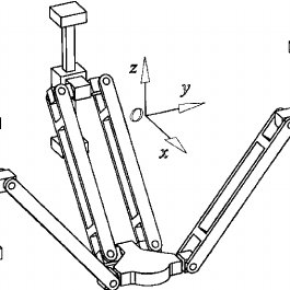 HANA* parallel manipulators: (a) with linear actuators and