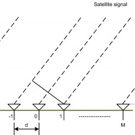 (PDF) A computationally efficient iterative MLE for GPS
