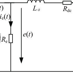 (PDF) Measurement of the No-load Characteristics of Single